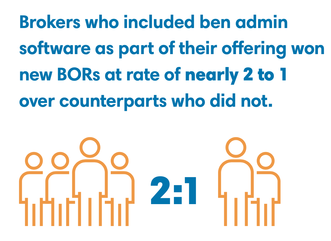 broker with ben admin tech win new BORs
