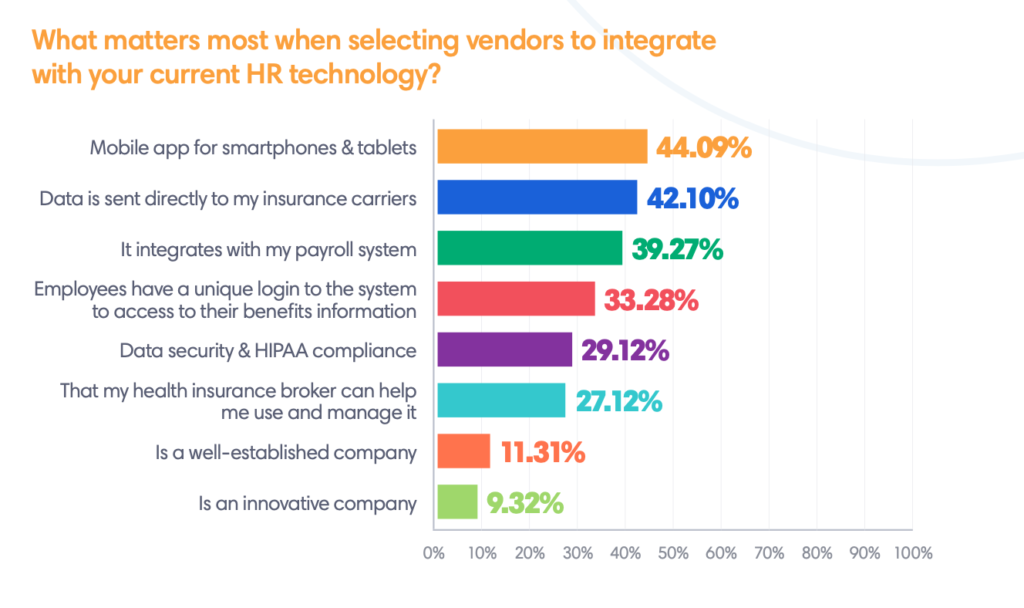 What businesses are looking for in their broker when selecting vendors for integration